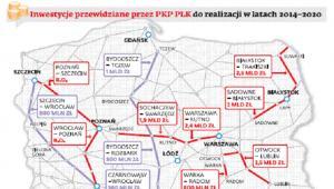 Inwestycje przewidziane przez PKP PLK do realizacji w latach 2014-2020