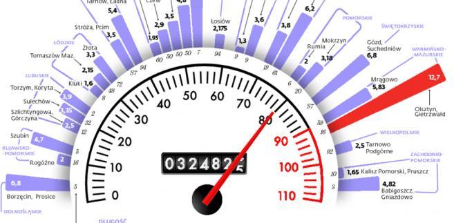 Lokalizacje, które zostaną objęte odcinkowym pomiarem prędkości