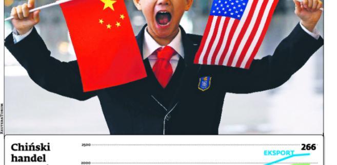 Chiński handel zagraniczny