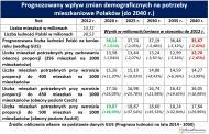 Polski deficyt mieszkaniowy - prawda czy mit?