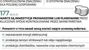 Rynek strategiczny w Polsce