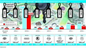 Przykładowy podatek akcyzowy obecnie i zgodnie z proponowanymi zmianami