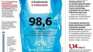 Plastikowe torby w liczbach. A konkretnie w miliardach