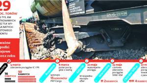 Poważne wypadki kolejowe w 2012 roku