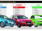 Które auta są najmniej awaryjne? Nie wiadomo, bo rankingi niezawodnych aut to fikcja