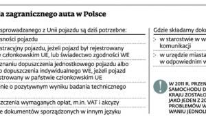 Rejestracja zagranicznego auta w Polsce