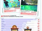 Turystyka: Kto kupił first minute, ten przepłacił