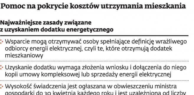 Wysokość dodatku energetycznego, która będzie obowiązywać do 30 kwietnia 2015 r.