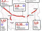 """PKP walczą o miliardy na kolejowe """"autostrady"""". Jakie inwestycje planują?"""