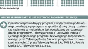 Telewizja dla każdego