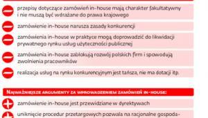 Co rząd brał pod uwagę, decydując się na in-house?