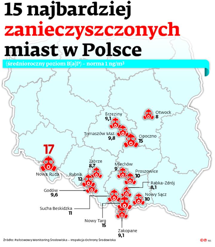 15 najbardziej zanieczyszczonych miast w Polsce