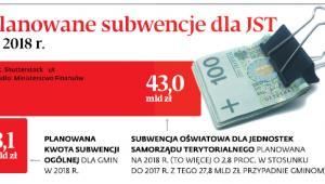 Planowane subwencje dla JST w 2018 r.