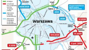 Obwodnica Warszawy i trasy wylotowe