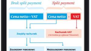 Rozliczenie transakcji
