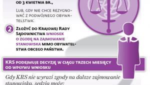 Co według ustawy powinien zrobić sędzia mający podwójne obywatelstwo, aby móc sądzić po 3 X 2018 r.