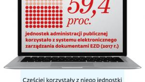 Administracja publiczna w cyfrowej rzeczywistości