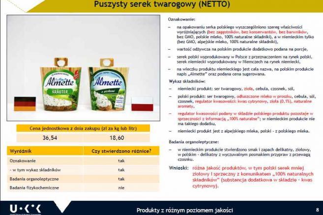 f3474301b5cb0c Zakaz sprzedaży produktów podwójnej jakości. PE poparł nowe przepisy - -  Forsal.pl – Biznes, Gospodarka, Świat