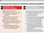 Rewolucja w ewidencji i rejestracji pojazdów: punkty karne z radiowozu
