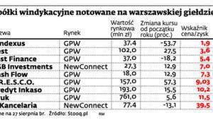 Spółki windykacyjne notowane na warszawskiej giełdzie